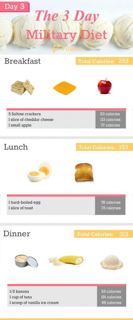 giảm cân ngày tết
