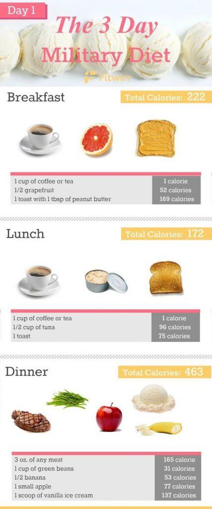 giảm cân cho Tết