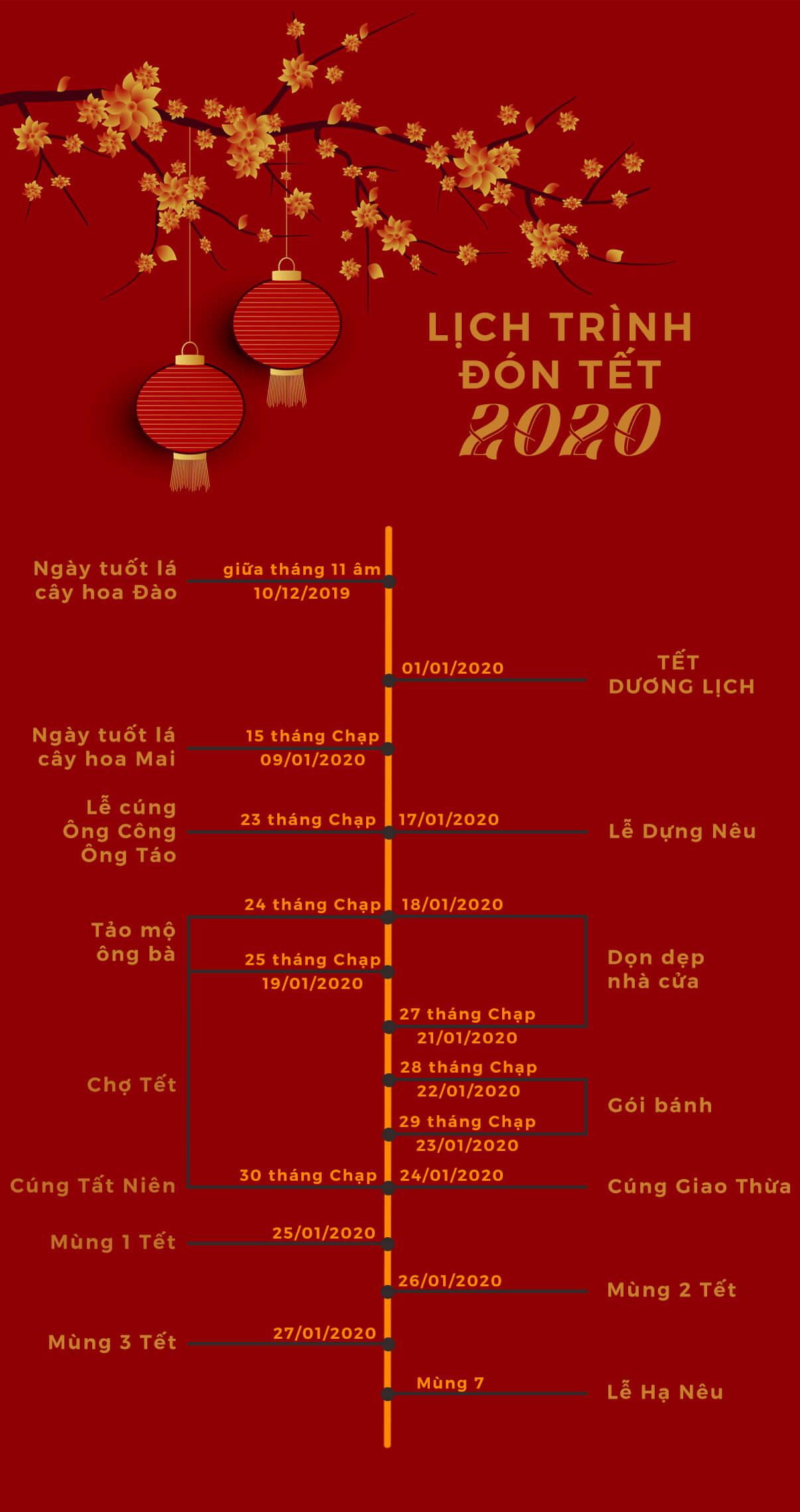 lich-trinh-don-tet-2020