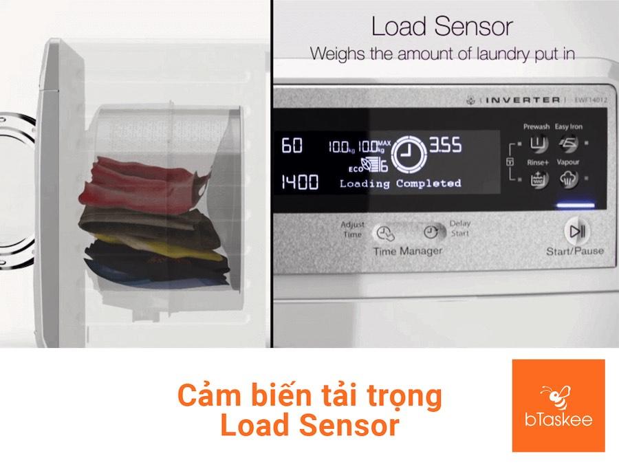 200615-cong-nghe-load-sensor