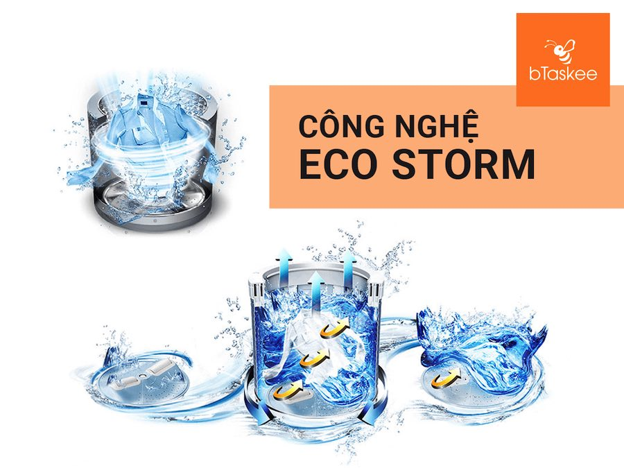 200616-cong-nghe-eco-storm